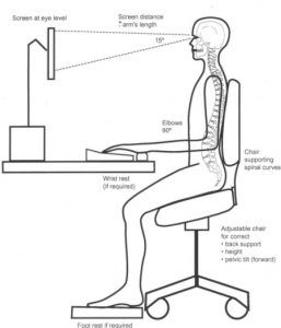 Correct office posture